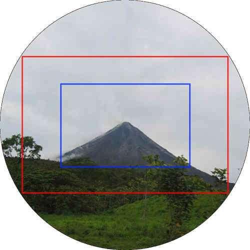 Crop Factor   Full frame vs APS-C