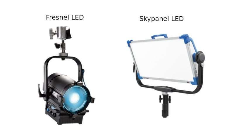 Fresnel vs LED light Panel